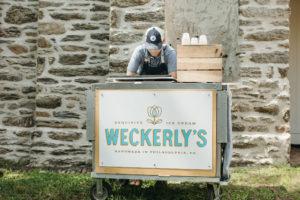 Weckerly's